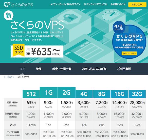 WordPress のサイト(このブログ)をさくらのVPS にサーバー移転する際につまづいたところまとめ