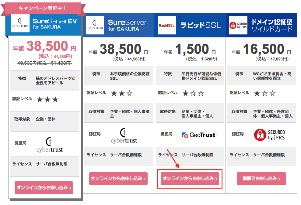 このブログのサーバー(さくらの VPS)にラピッド SSL を導入した手順